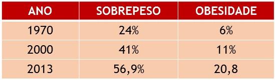 tabela (2)